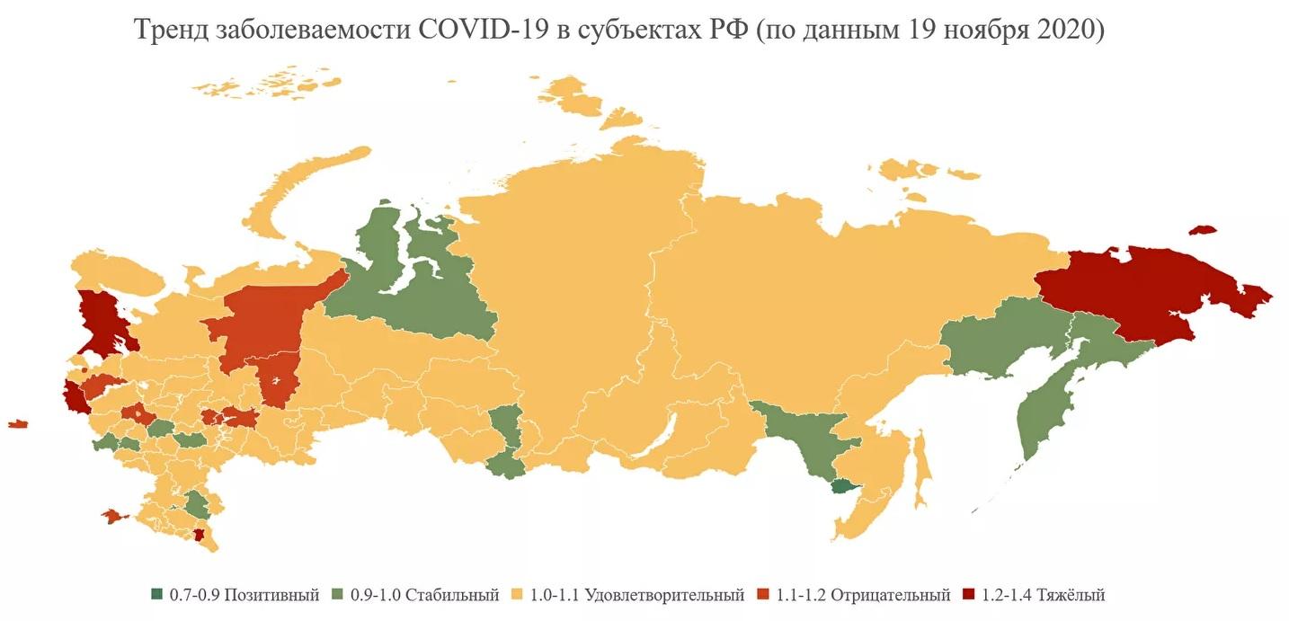 Быстрее края эксперты предрекли Республике Алтай скорый выход ковидного пика