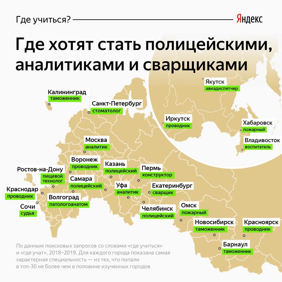 Таможня дает добро Яндекс рассказал профессии мечты барнаульцев
