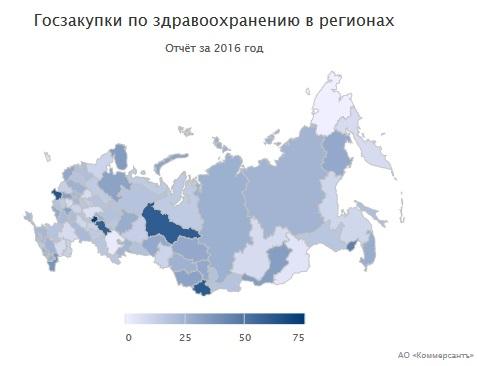 ВБрянской области при закупках всфере здравоохранения переплатили практически полмиллиарда
